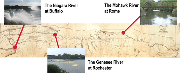 These three major sources were supplemented by many others along the Erie's length.